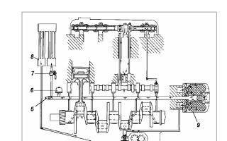 Давление масла в двигателе 421