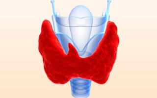 Давление от щитовидки признаки