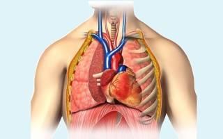 Дискомфорт в области грудной клетки