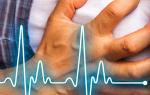 Боль в сердечной мышце симптомы