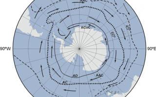 Давление антарктического пояса