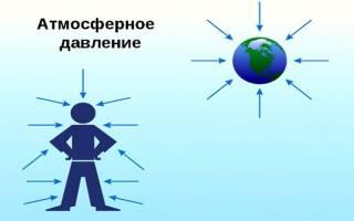 Как зависит артериальное давление от атмосферного у гипертоников