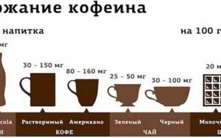 Высокое давление пить кофе