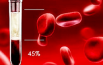 Анализ крови гематокрит