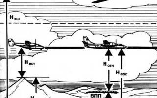 Давление на высоте полета самолета