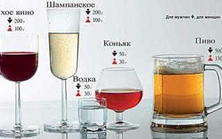 Из за алкоголя поднимается давление