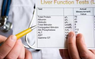 Билирубин в крови у взрослых норма в таблице