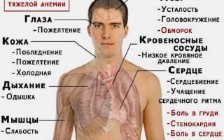 Если гемоглобин 65 что делать