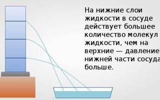 Давление воды формула физика