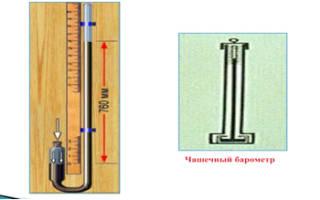Атмосферное физическое давление