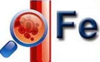 Анализ на уровень железа в крови